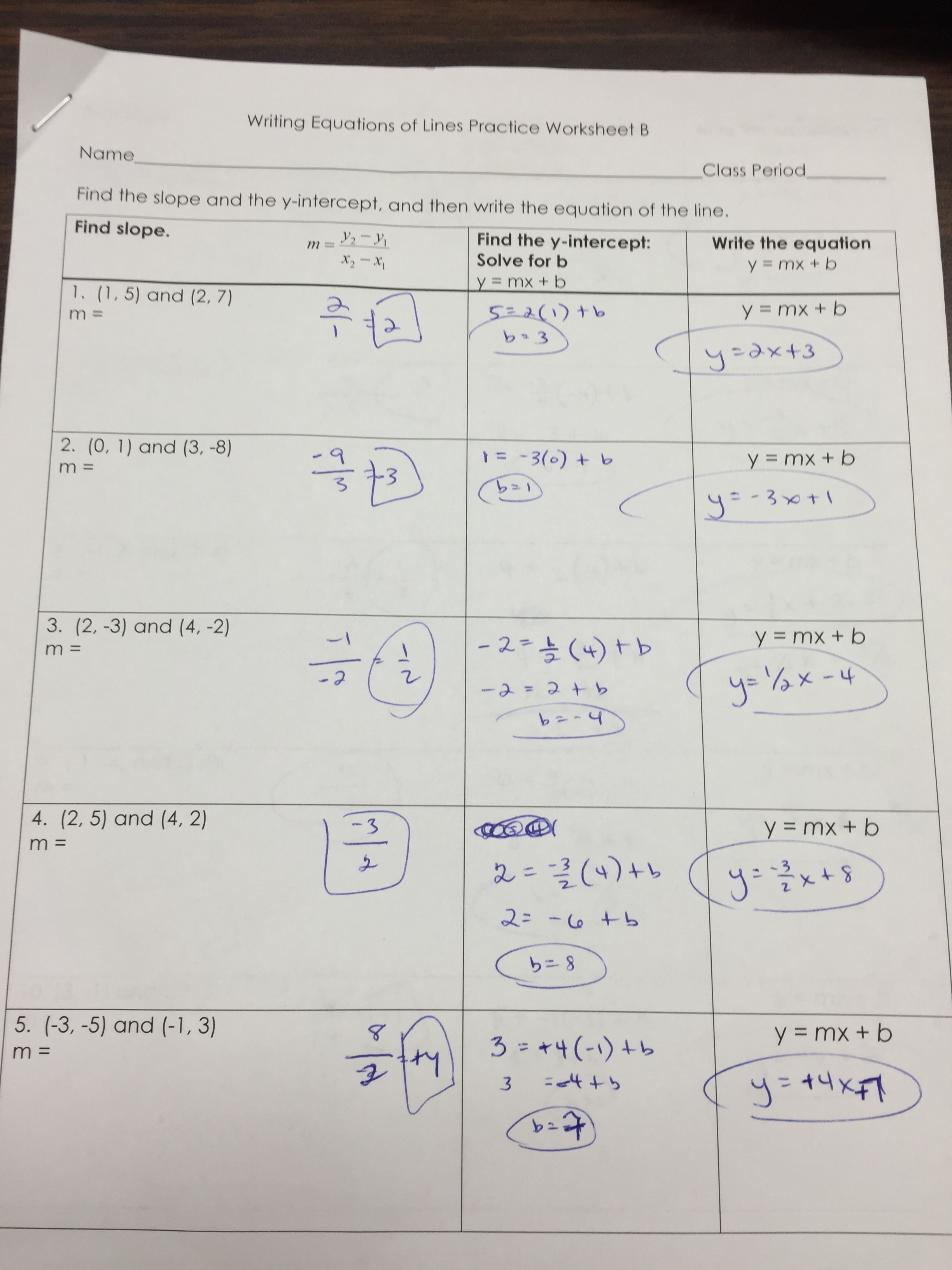 Unit 6 - Coordinate Algebra